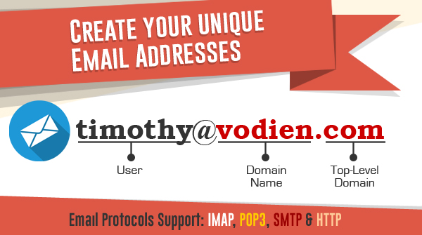 Personalised Email Address